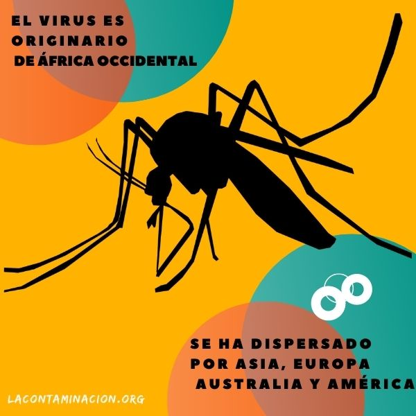 distribución del virus del nilo occidental